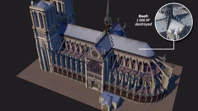 The Notre-Dame fire: treasures saved or lost
