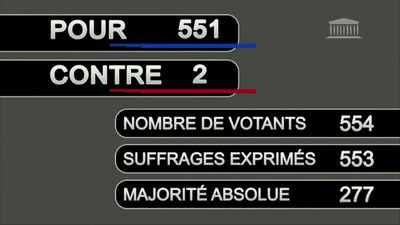 Femicides: French MPs vote in favour of electronic bracelet