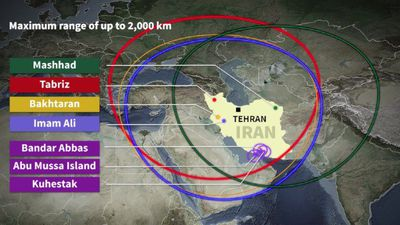 Iranian missile ranges and launch sites