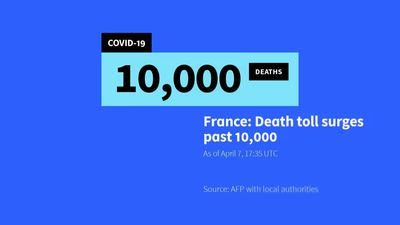 Coronavirus: France deaths now exceed 10,000