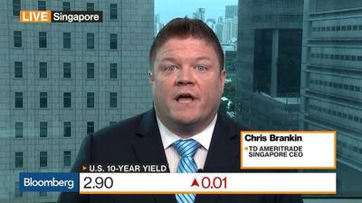 Bloomberg Markets: Middle East - TD Ameritrade's Brankin Looks for U.S. Bull Market to Continue
