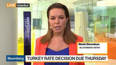 Bloomberg Markets: Middle East - Turkey Central Bank Policy Decision in Focus