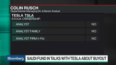 Bloomberg Technology - Oppenheimer Analyst Rusch Sees a Lot of Unanswered Questions Around Tesla