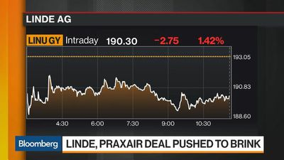 Bloomberg Markets: European Close - Why Linde, Praxair Deal Has Sprung a Leak