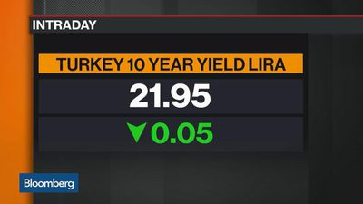 Bloomberg Markets: European Close - Why the Turkish Lira Is Tumbling