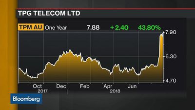 Bloomberg Daybreak: Australia - Vodafone Hutchison, TPG Telecom to Create $8 Billion Company