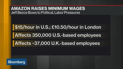 Bloomberg Daybreak: Australia - Amazon's Wage Hike Could Be 0.001% of Its $1 Trillion Market Cap
