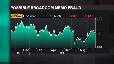Bloomberg Technology - Broadcom Says It's Victim of Fraudulent Memo on CA Deal Risk