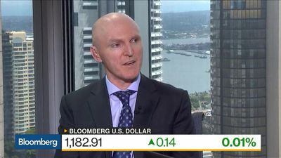 Bloomberg Daybreak: Asia - Ongoing Support for Dollar Expected, Westpac's Callow Says