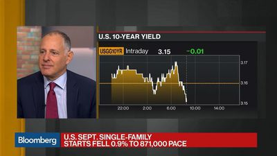 Bloomberg Daybreak: Americas - U.S. Housing Starts Decline in September on Hurricane Impact in South