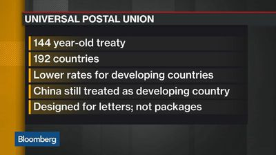 What Trump's Postal Treaty Exit Means for Consumers, China