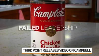 Bloomberg Markets: European Close - Loeb Comes Out Swinging in Fight with Campbell Soup