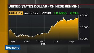 Bloomberg Daybreak: Asia - Mnuchin Open to Change in Currency Test Amid Trade Spat With China