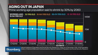 BNY Mellon Sees 'Womenomics' as Key to Solving Japan's Population Problem
