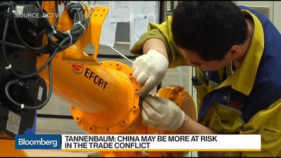 Bloomberg Daybreak: Australia - U.S., European Businesses Want to Level Playing Field With China, Tannenbaum Says