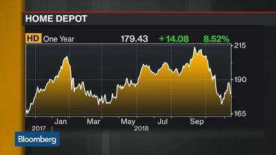 Bloomberg Daybreak: Americas - Home Depot Raises Forecast as 3Q Earnings, Revenue Top Estimates