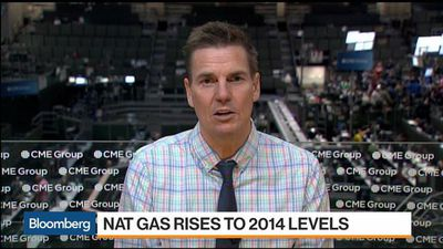 Bloomberg Markets - Natural Gas Prices Surge to 2014 Levels