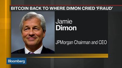 Bloomberg Daybreak: Americas - Bitcoin's Steep Fall Returns to Jamie Dimon's 'Fraud' Level