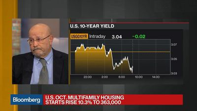 Bloomberg Daybreak: Americas - U.S. Housing Starts Rise on Apartments, Multi-Family Housing