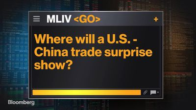 Where Will a U.S.-China Trade Surprise Show?