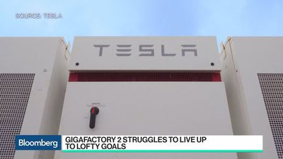 Bloomberg Technology - What It's Like Inside Tesla's Forgotten Gigafactory 2