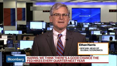 Bloomberg Markets: European Close - BofAML's Harris Sees 'Good Chance' for Four Fed Hikes in 2019