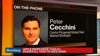 Market Positioning Most Likely to Blame for Selloff, Cantor's Cecchini Says