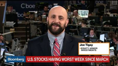 Investor Uncertainty Weighing on U.S. Stocks, Equity Armor's Tigay Says