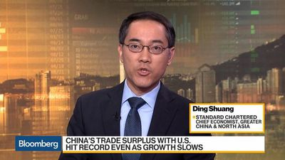 Bloomberg Daybreak: Asia - China's Current Account-Balance May Shift to Annual Deficit, StanChart Says