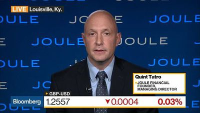 Bloomberg Daybreak: Australia - U.S. Stocks' 'Significant Rally' Possible, Joule Financial Says