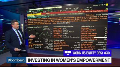 Bespoke Fund 'WOMN' Invests in Women's Empowerment