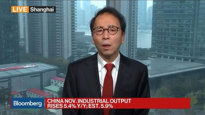 Bloomberg Markets: Asia - China's Economy Is Facing Strong Headwinds, Says Economist Xie