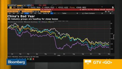 Bloomberg Daybreak: Europe - HSBC Private Bank Is Overweight U.S., China Equities