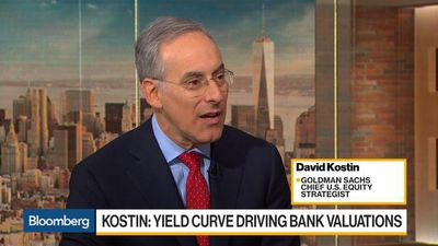 Bloomberg Daybreak: Americas - Bank Valuations Have Been Driven by Yield Curve, Goldman's Kostin Says