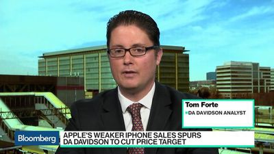 Bloomberg Technology - Why Davidson Lowered Apple Price Target