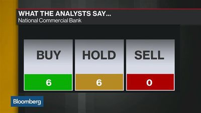 Bloomberg Markets: Middle East - Assessing Synergies of Riyad Bank, National Commercial Bank Possible Merger