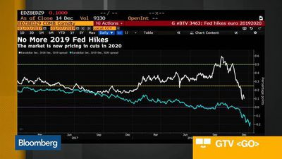 Bloomberg Daybreak: Europe - Markets Are Pricing That Fed Will Make an Error, Says Bluebay's Riley