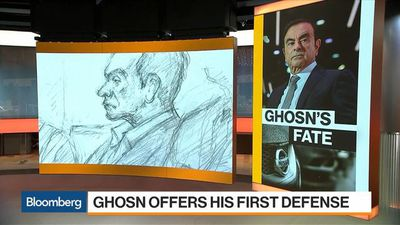 Bloomberg Markets: European Open - Lawyers Plan Appeal After Ghosn Makes First Appearance Since Arrest