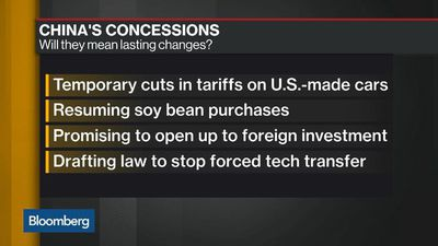 Bloomberg Daybreak: Australia - U.S. Says Trade Talks With China Are Progressing