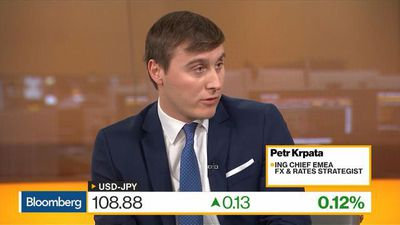 Bloomberg Daybreak: Europe - ING's Krpata Sees Potential for Breakout in USD-JPY Volatility