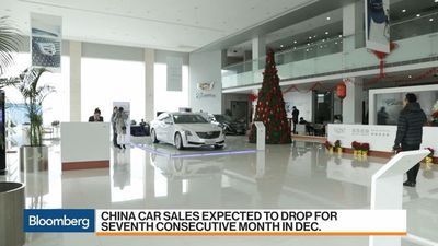 Bloomberg Markets: European Open - China Aims to Stimulate Car Sales