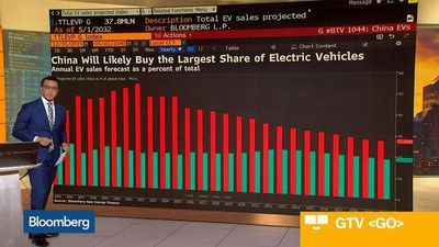 Bloomberg Daybreak: Australia - After 20 Years, China's Auto Sales Sputter Into Reverse