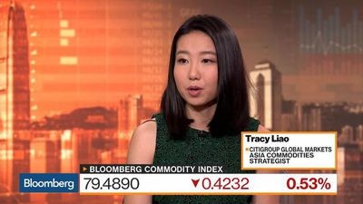 Bloomberg Markets: Asia - Citigroup's Liao on Oil, Metals, Copper