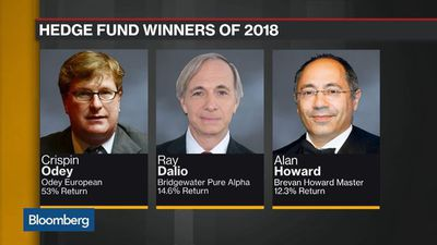 Bloomberg Daybreak: Europe - Hedge Fund Winners and Losers in 2018