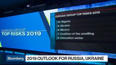 Bloomberg Surveillance - What's on Putin's 2019 To-Do List for Russia?