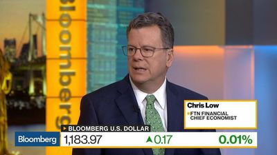 Bloomberg Daybreak: Australia - Really No Reason for the Fed to Tighten, Says FTN Financial's Low