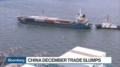 Bloomberg Surveillance - China Exports, Imports Unexpectedly Slump in December