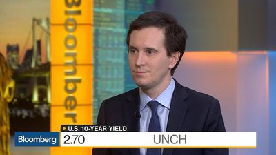 Bloomberg Daybreak: Asia - What Is The Big Trade for Treasuries in 2019?