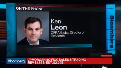 Bloomberg Surveillance - JPMorgan a Bank 'Safe Haven' in the Year Ahead, CFRA's Leon Says
