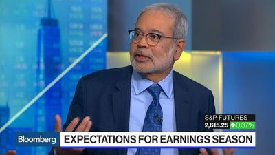 Deutsche Bank Market Bull Chadha Explains S&P's Path to 3,250